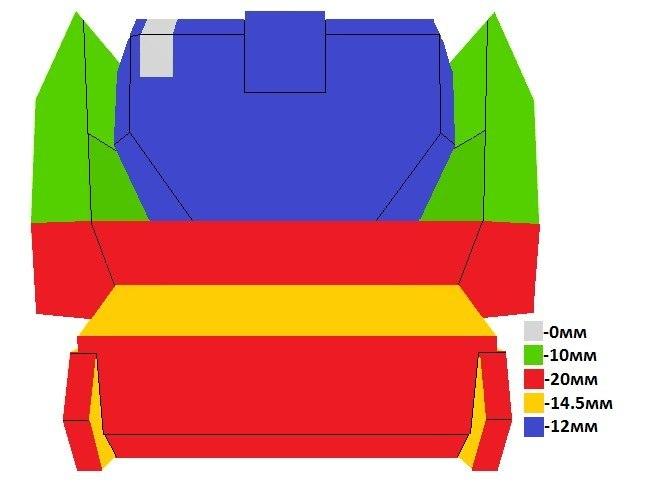 Рисунок 3. Схема бронирования